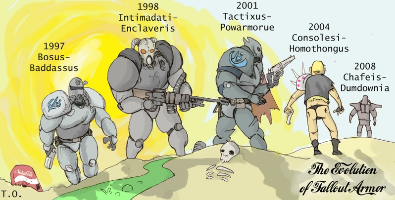 The Evolution of Fallout Armor