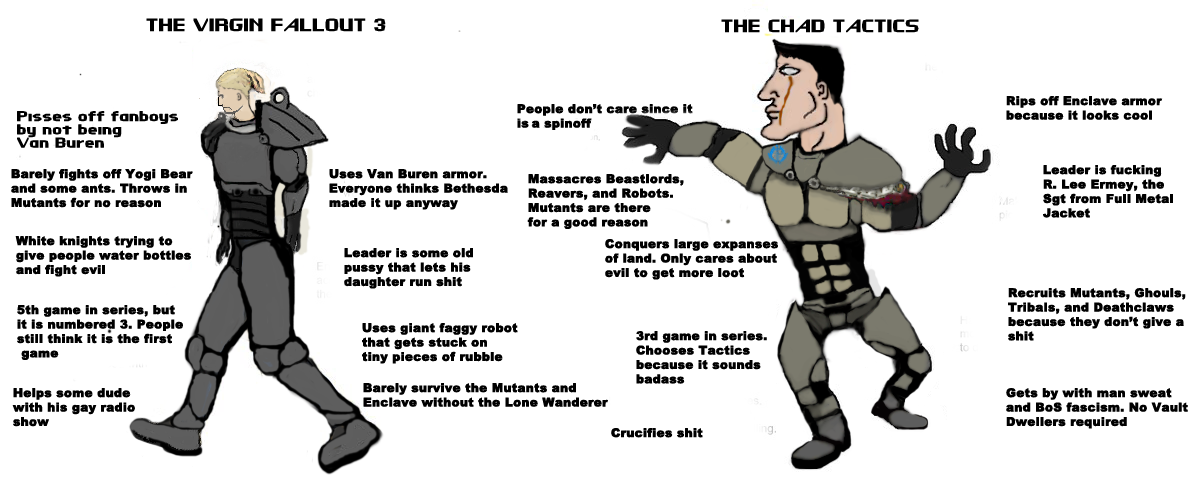 Virgin Chad meme